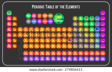 Periodic Table Elements On Grey Background Stock Vector 274806611