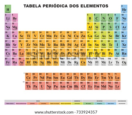 Periodic table elements portuguese labeling tabular stock vector periodic table of the elements portuguese labeling tabular arrangement 118 chemical elements urtaz Gallery