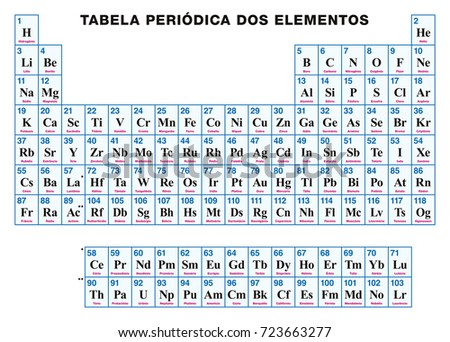 Periodic table elements portuguese tabular arrangement stock vector periodic table elements portuguese tabular arrangement stock vector hd royalty free 723663277 shutterstock urtaz Images
