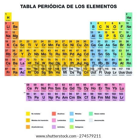 Periodic table elements spanish labeling tabular stock vector 2018 periodic table of the elements spanish labeling tabular arrangement of chemical elements with their urtaz Image collections