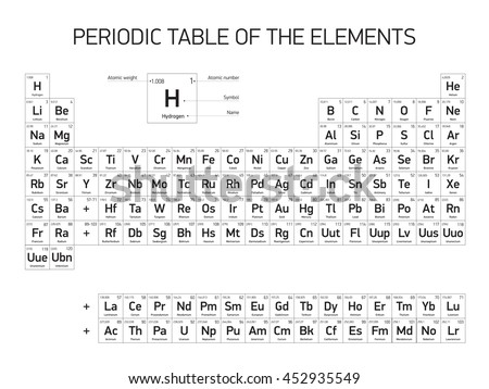 Periodic Table of the Elements, vector design, black and white version - stock vector