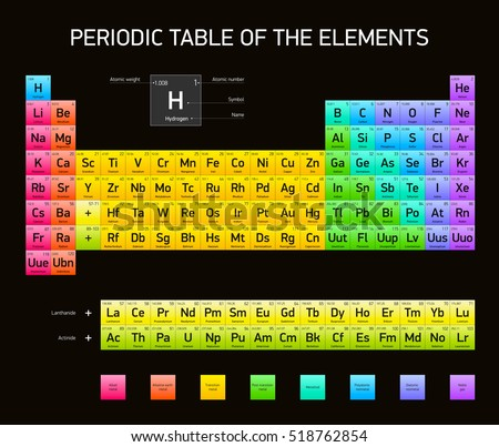 Periodic table elements vector design extended stock vector periodic table of the elements vector design extended version rgb colors black urtaz Choice Image