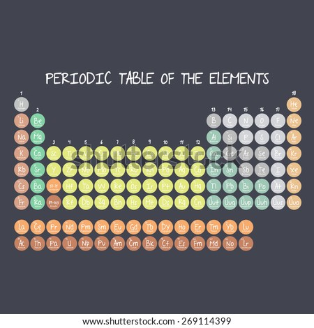 periodic table of the elements. vector illustration - stock vector