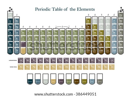 Periodic Table of the Elements, vector illustration