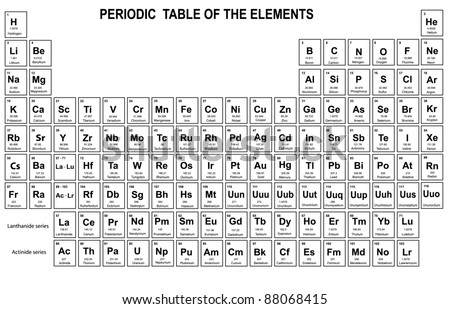 Periodic table elements atomic number symbol stock vector 88068415 periodic table of the elements with atomic number symbol and weight urtaz Choice Image