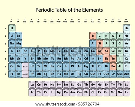 Periodic table elements atomic number symbol stock vector 2018 periodic table of the elements with atomic number symbol and weight with color delimitation on urtaz Images