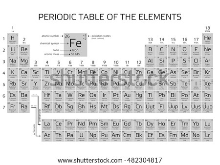 Periodic table elements atomic number weight stock vector periodic table of the elements with atomic number weight and symbol vector illustration urtaz Images