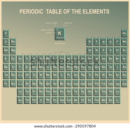 Periodic table elements symbol atomic number stock vector periodic table of the elements with symbol and atomic number urtaz Gallery
