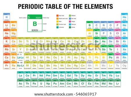Periodic table elements 4 new elements stock vector royalty free periodic table of the elements with the 4 new elements nihonium moscovium tennessine urtaz Gallery