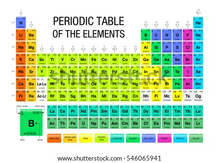 Periodic table elements 4 new elements stock vector 546065941 periodic table of the elements with the 4 new elements nihonium moscovium tennessine urtaz Images