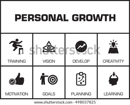 What Is Personal Growth & Development?