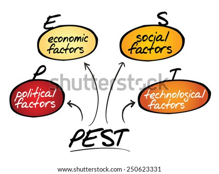 PEST Analysis flow chart, business concept - stock vector