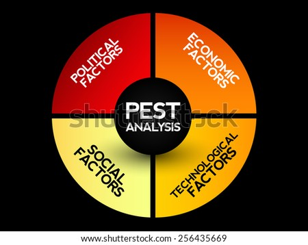 Pest Analysis Stock Images RoyaltyFree Images  Vectors