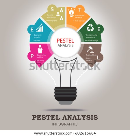 Pestel Analysis Infographic Template Political Economic Stock