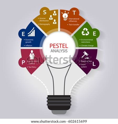 Pest Analysis Stock Images, Royalty-Free Images & Vectors