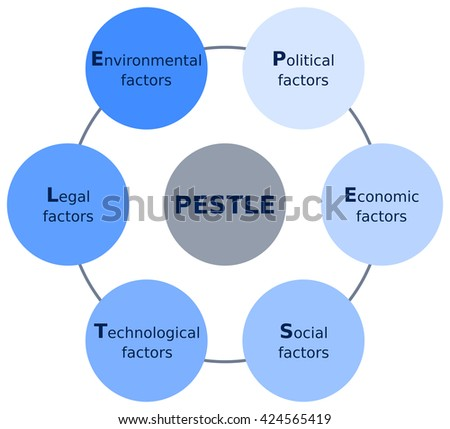 Pest Analysis Banque D'Images, D'Images Et D'Images Vectorielles