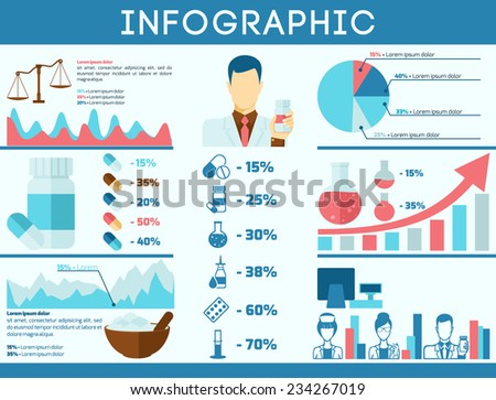 Pharmacy infographics set with doctors avatars pills and capsules vector illustration