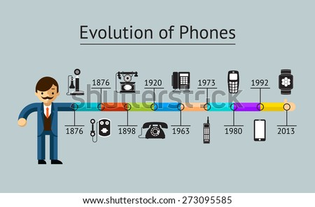 Phone evolution. Telephone communication progress, mobile classic device. Vector illustration - stock vector