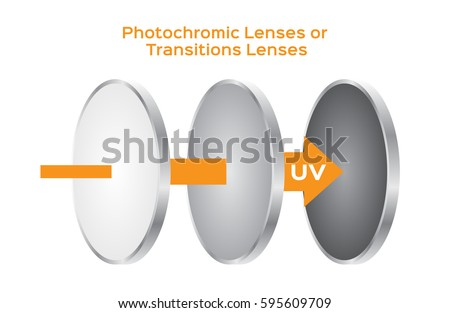 Ultraviolet Stock Images Royalty Free Images Amp Vectors