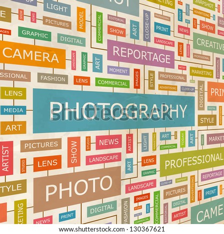 PHOTOGRAPHY. Word collage. Vector illustration.