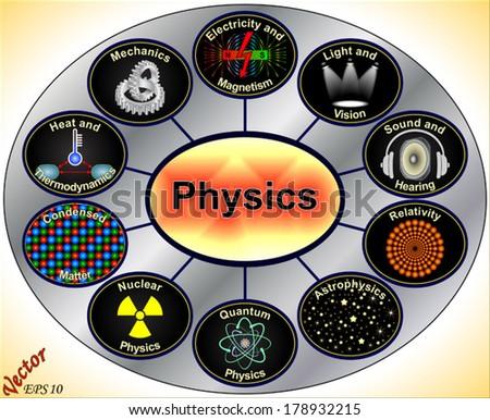 Physics - stock vector