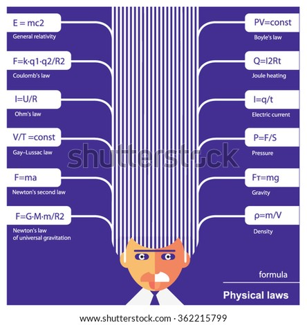 physics. scientist physicist. laws of physics. vector. illustration. - stock vector
