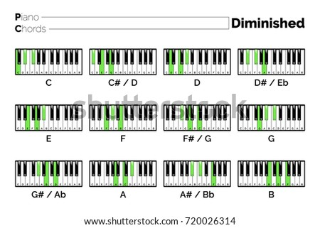 Piano Chord Diminished Stock Vector 720026314 Shutterstock