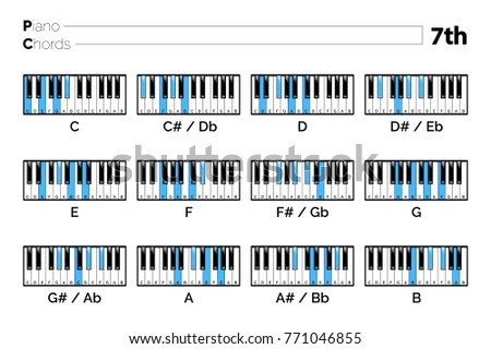 Piano Chord 7th Chart Graphic Of Music Set Illustration.