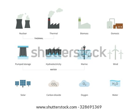 Pictogram collection of Power plants and Energy Stations include Solar, Atomic, Wind, Marine, Thermal and Hydro Generators for Ecology website or Electric industry. Flat color icons set - stock vector