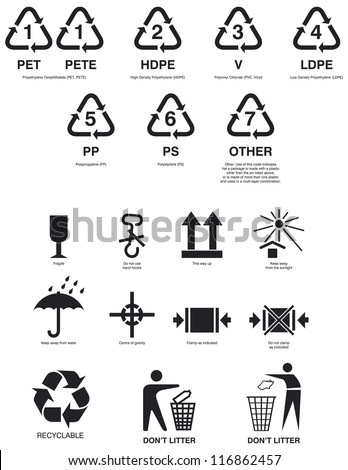 Pictograms Recycling Symbols Plastic Products Other Stock Vector