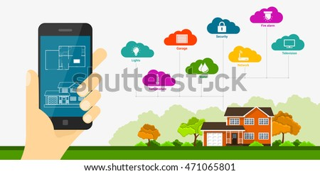 picture of human hand holding smartphone with house monitoring icons, flat style concept of a smart home