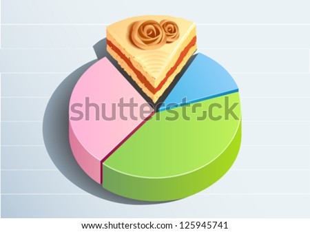 Pie Chart with Cake Piece as Profits or market share or sales - stock vector