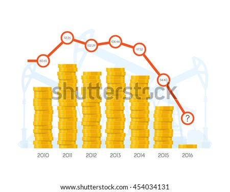 Piles of coins with chart graph. Vector concept for financial markets. World stock exchange and oil markets. Price of oil by year. - stock vector