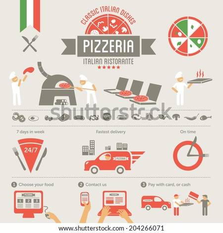 Pizza elements, italian pizzeria, fast delivery service, online food order  - stock vector