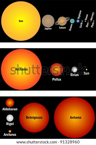 Planets and stars size in relation - stock vector