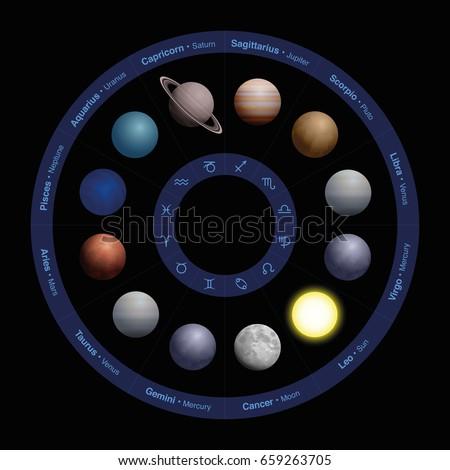 Calligraphic Astrology Illustrations Twelve Zodiac Signs ...