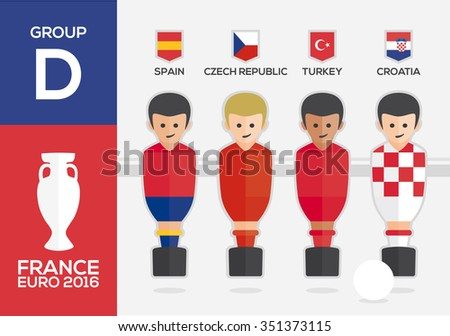 Players with flags of european countries participating GROUP D of Euro 2016 football championship in France - stock vector