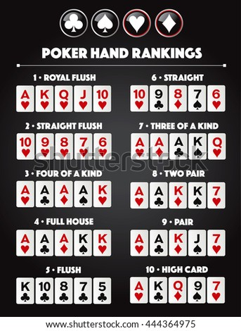 Ranking of texas holdem hands