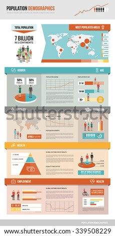 Population demographics infographic with charts, statistics, icons and characters, social demography and statistics concept - stock vector