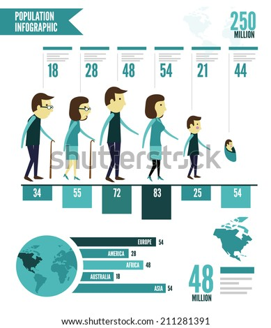 population infographic. flat design element. vector illustration - stock vector