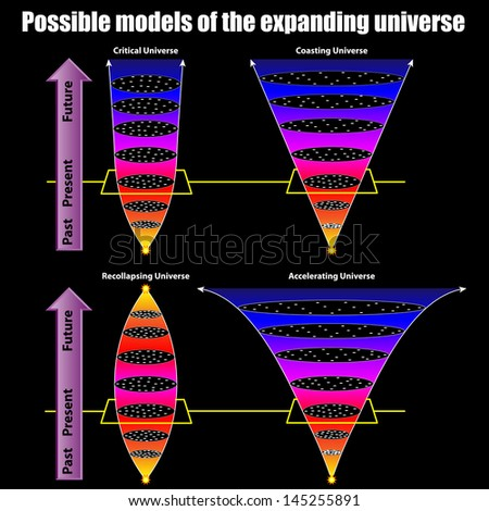 Possible models of the expanding universe - stock vector