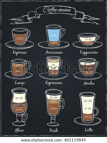 Poster of different  coffee in vintage style drawing with chalk on the blackboard. Coffee assortiment. Decorative icons set. Vector illustration of for design menus, recipes and packages product. - stock vector