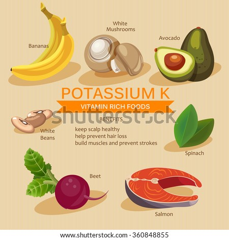 Potassium Element Stock Images, Royalty-Free Images & Vectors