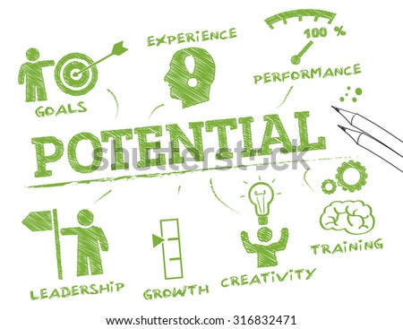 Potential. Chart with keywords and icons - stock vector