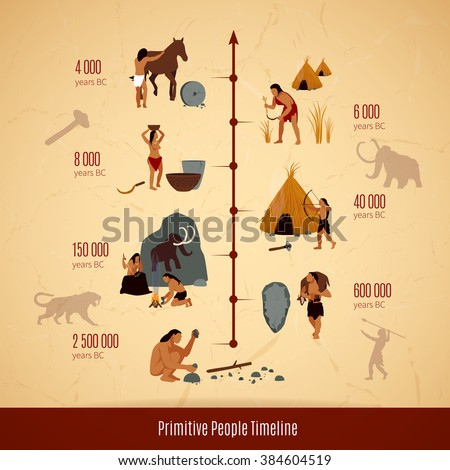 Prehistoric stone age caveman infographics layout with timeline of primitive people  evolution flat vector illustration - stock vector
