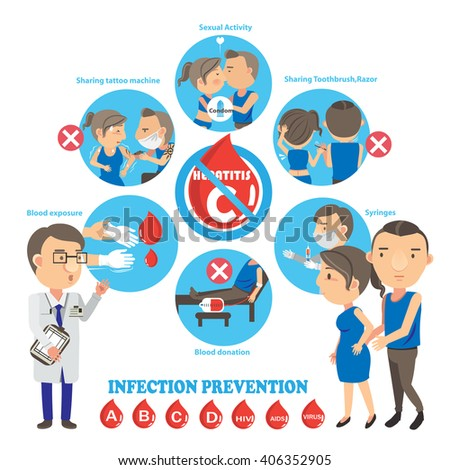 Prevention of hepatitis c Info Graphics.Vector illustrations - stock vector
