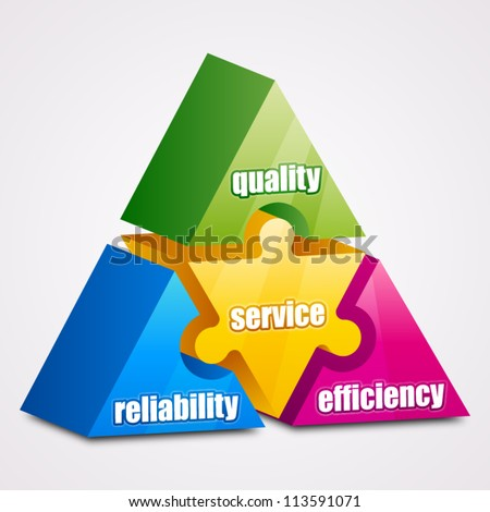 Prism puzzle: Reliability, Efficiency, Quality, Service concept - stock vector