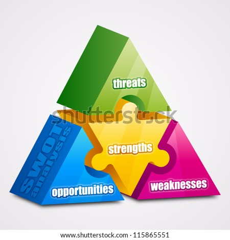 Prism puzzle: SWOT analysis concept. - stock vector