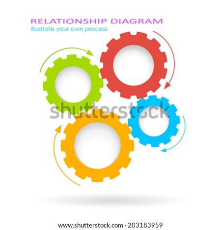 Process gears diagram - stock vector