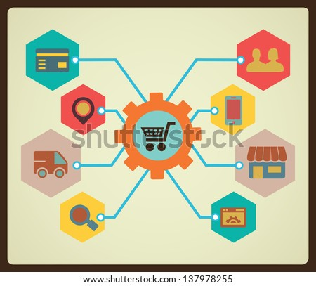 Process of marketing and shopping - vector illustration - stock vector
